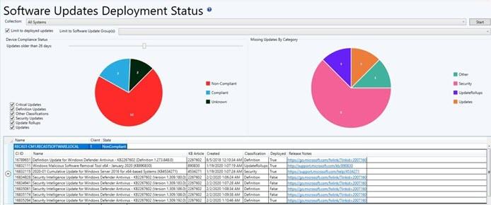 Software Update Deployment Status