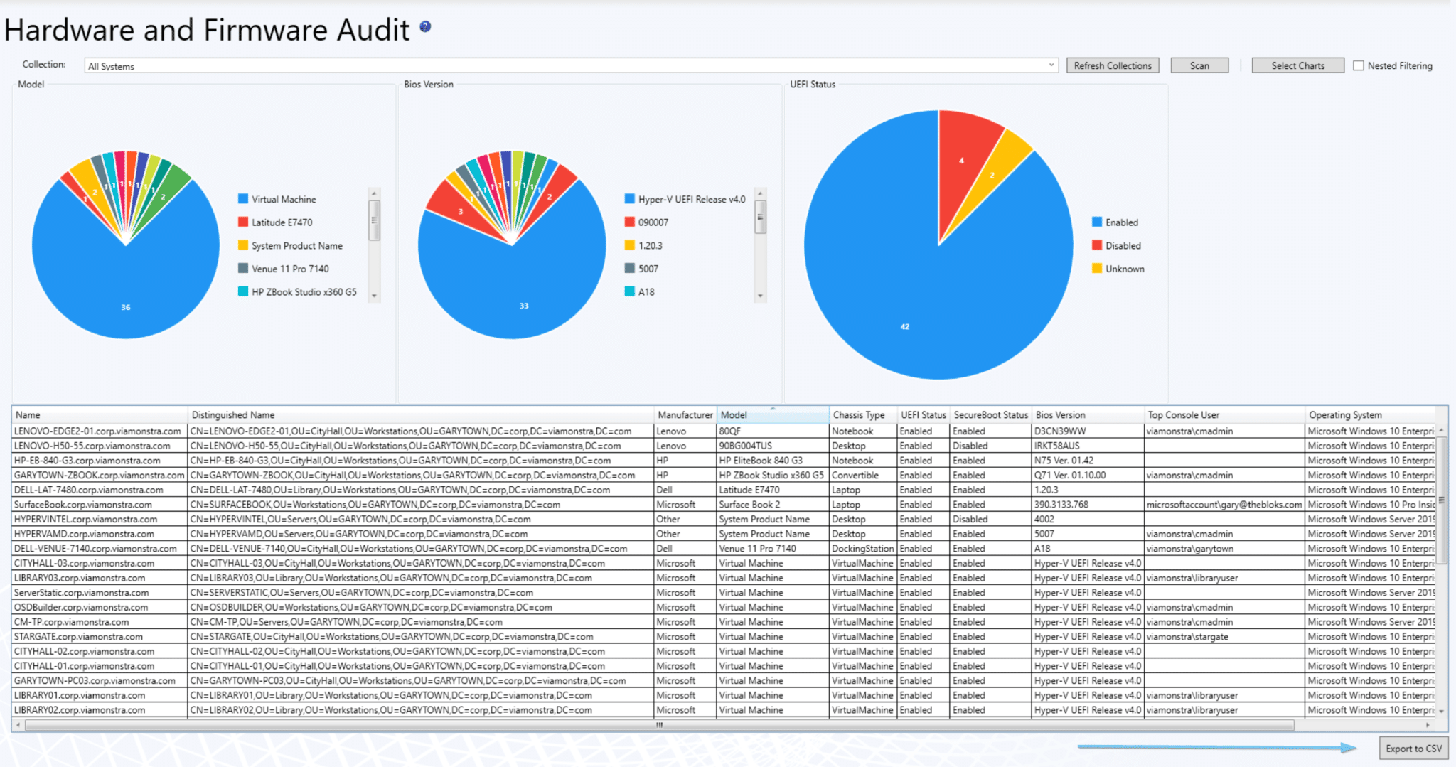 Hardware and Firmware Audits export