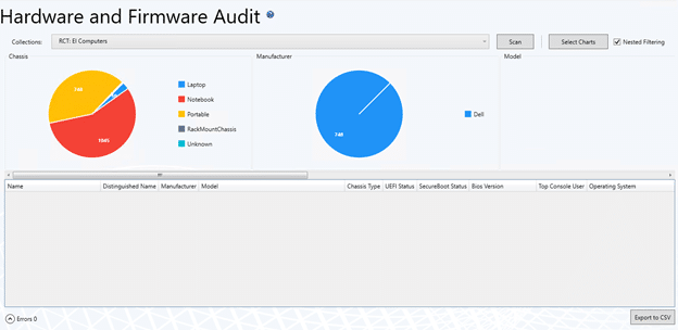 Hardware and Firmware Audit Dashboard - Chassis Types and Manufacturers