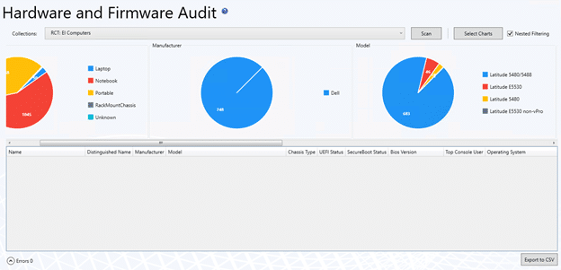 Hardware and Firmware Audit Dashboard - Models