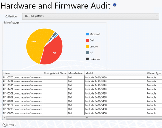 Computer Replacement Costs - Hardware and Firmware Audit